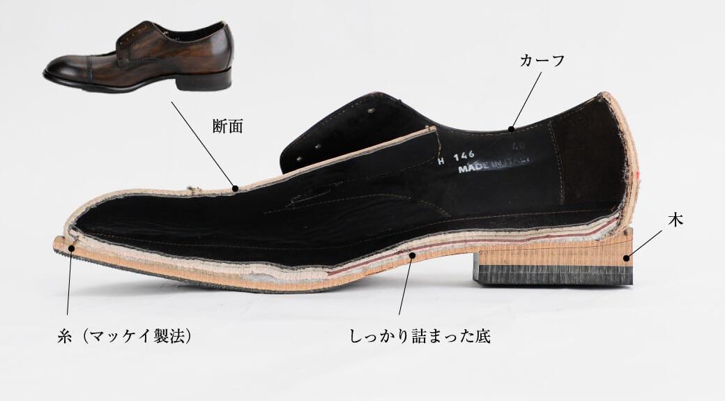 マッケイ製法で作られた靴の断面